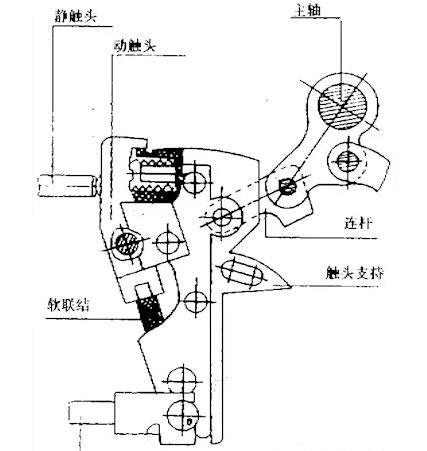 断路器的结构规范设计,你造吗?